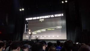 अन्य GeForce GTXs के साथ तुलना करें