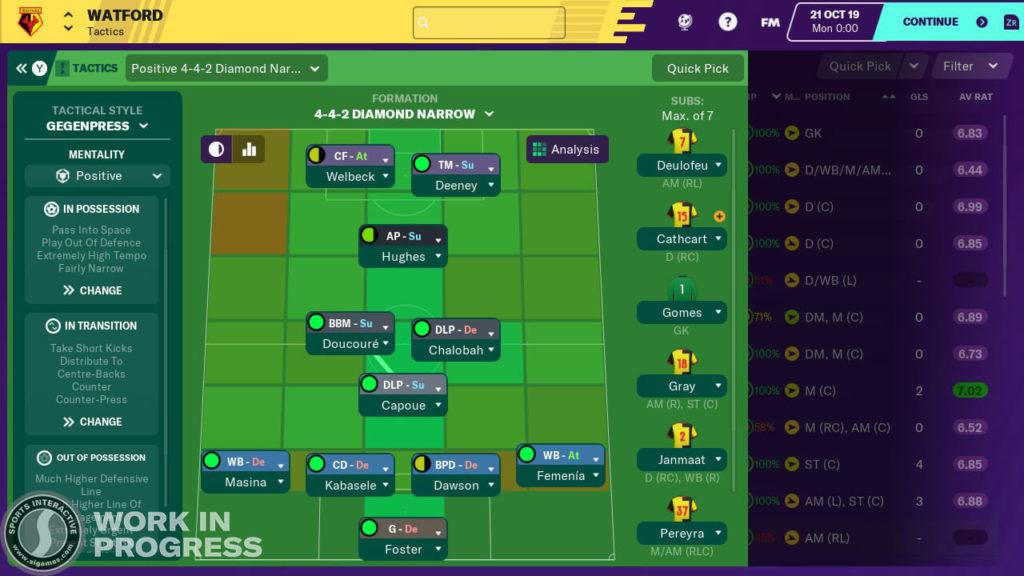 Футбольный менеджер 2021