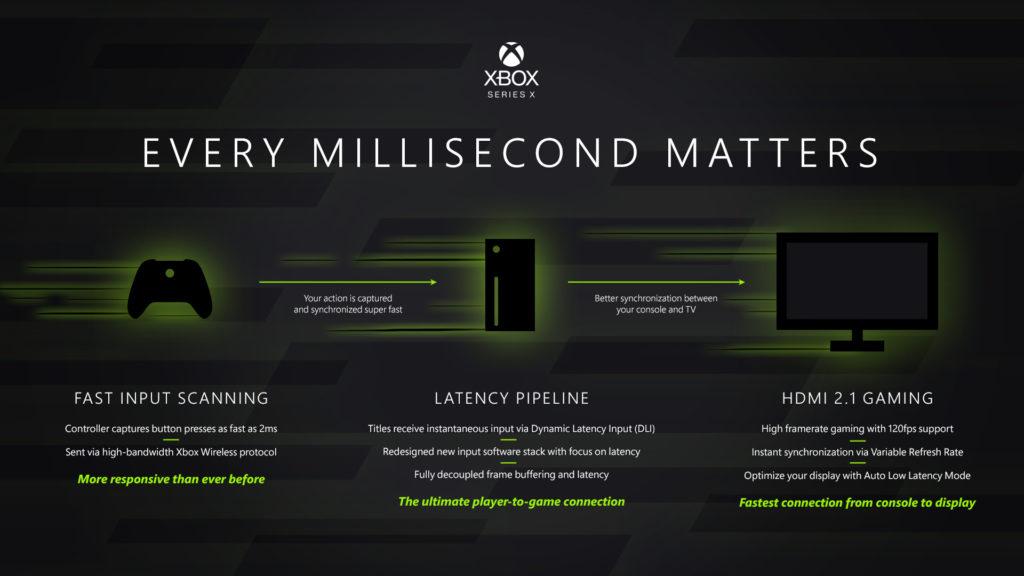 XboxシリーズXラグ