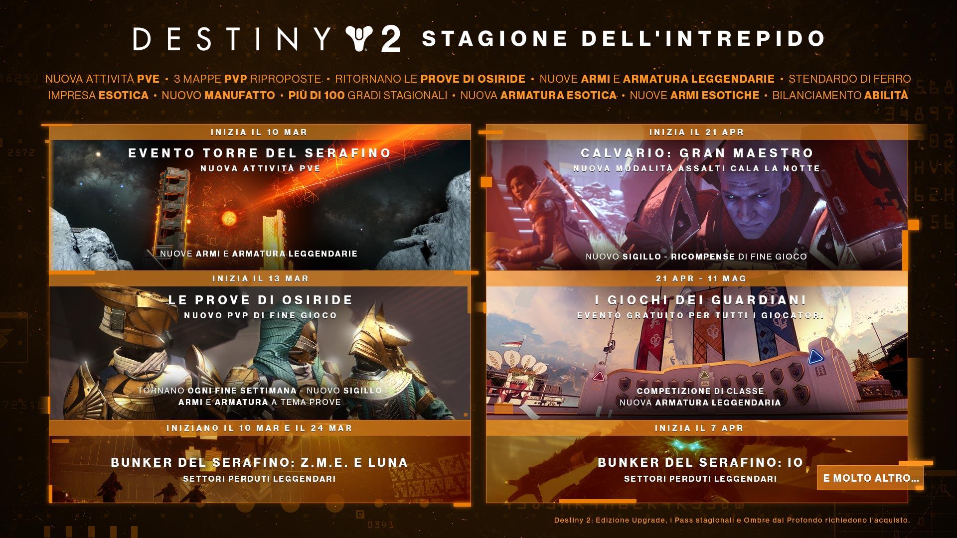 Destiny 2 Stagione dell'intrepido