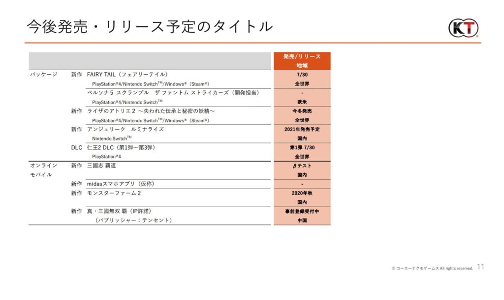 Persona 5 Scramble ATLUS Koei Tecmo