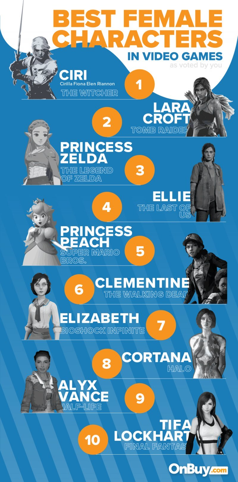 best-female-characters-in-video-games-pdv