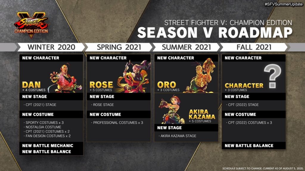 Street Fighter V Champion Edition Season Pass V