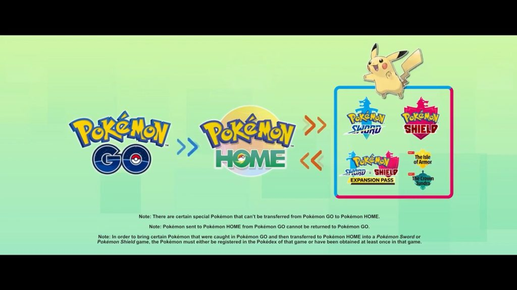 Pokémon HOME Pokémon GO Niantic Gamefreak