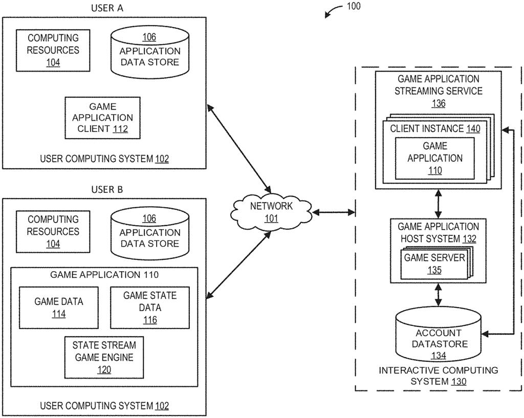 Transmisión de descarga de patentes de EA Electronic Arts